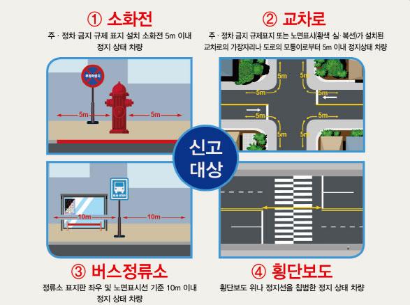 4대 불법 주·정차 구간